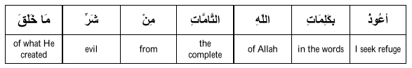 Seek protection in the perfect words of Allah-word-meanings