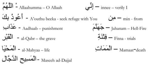 Seeking Refuge from Four Things Before the Dua' in Tashahud -word meanings
