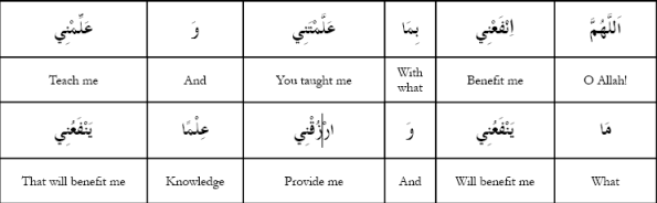 Oh Allaah, benefit me by that which you have taught me-word-to-word